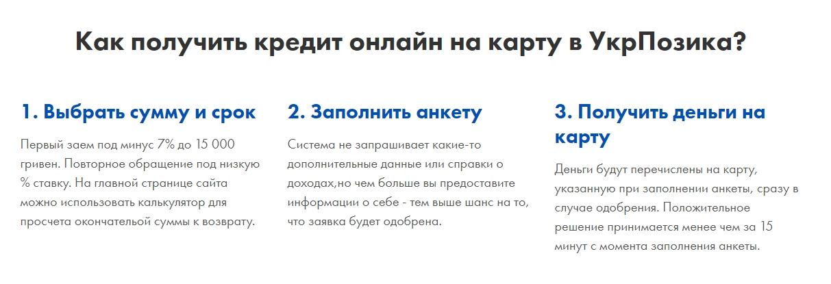 Как получить кредит в Укрпозика