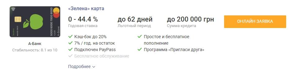 Кредитная карта Zelena от А-банк онлайн заявка
