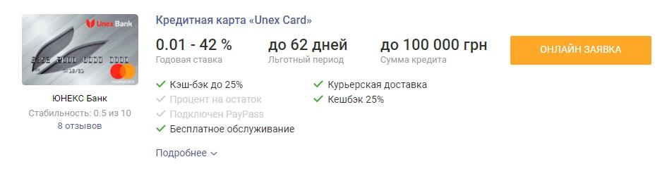 Кредитная карта Юнекс Банка оформить онлайн
